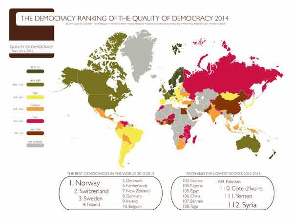 De meest democratische landen ter wereld