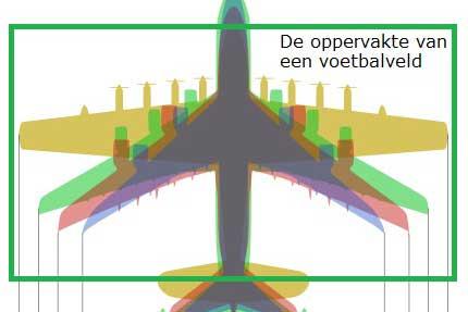 Grootste vliegtuigen ter wereld, I,II,III en IV
