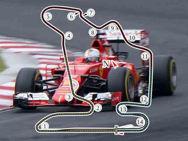Alle winnaars Grand Prix Formule 1 Hongarije sinds 1986
