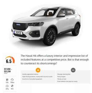 Haval 6, meest verkochte SUV's