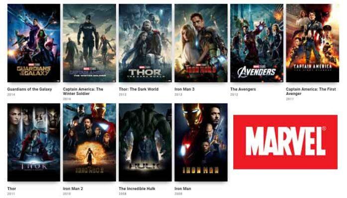 Filmseries die het meeste geld opbrachten