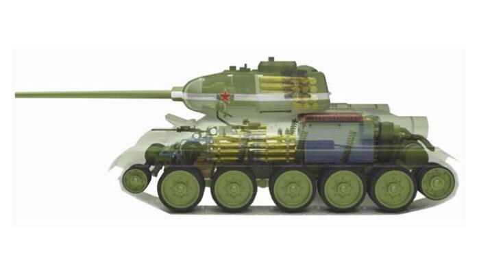 T-34 - Beste tanks aller tijden
